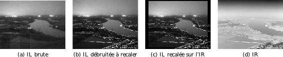 Processing of night-vision images (a) IL raw image, (b) Denoised IL image, to register ; the edges of the IR reference image are super-imposed, (c) Registered IL image onto the reference IR image, (d) IR image.